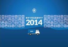 国連WFP 年次報告書2014(数字で見る国連WFP 2014)